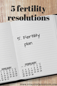 fertility plan